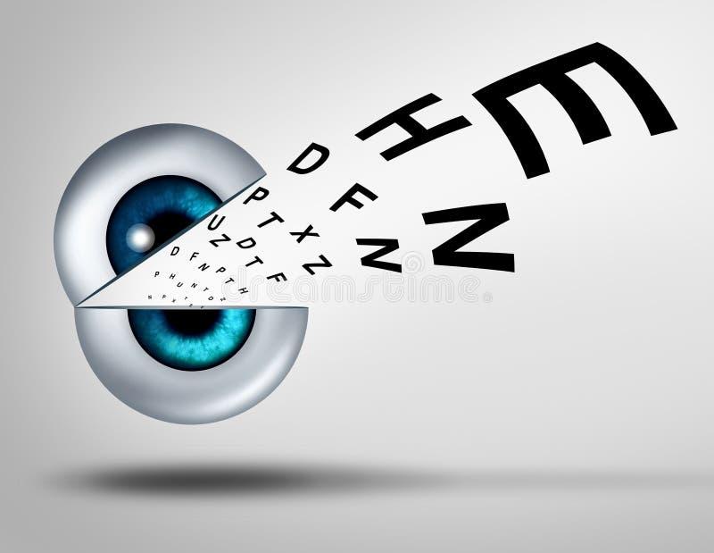 眼睛视觉概念 皇族释放例证