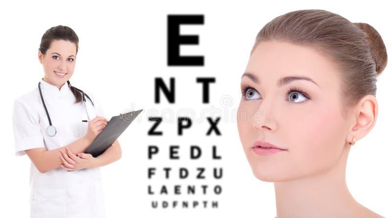 眼科学概念-美丽的妇女、医生和眼睛测试cha 库存图片