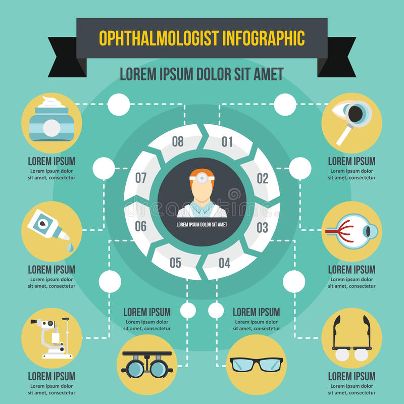 眼科医生infographic概念,平的样式 皇族释放例证