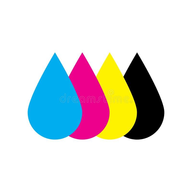 着墨在深蓝CMYK的颜色的下落-,洋红色,黄色,钥匙 印刷品设计元素题材 简单的平的传染媒介例证 向量例证