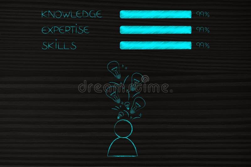 知识与人的专门技术和技能酒吧有很多想法贝耳 皇族释放例证