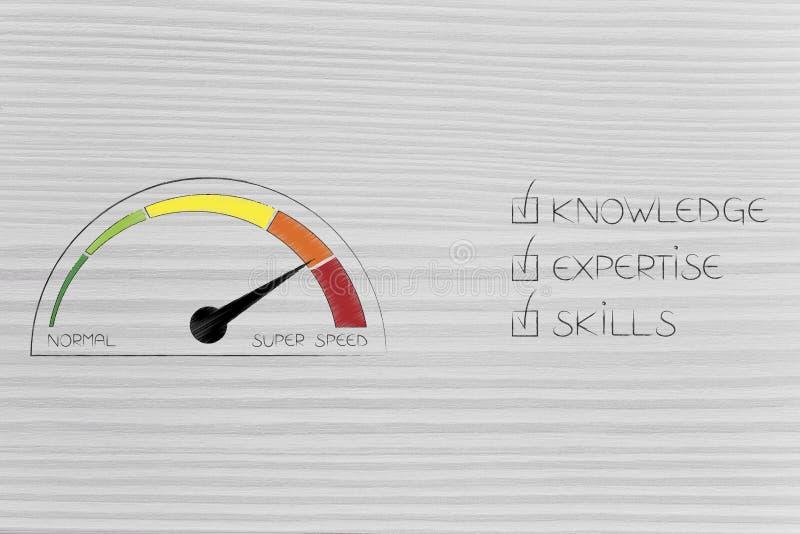 知识专门技术和技能在速度旁边斥责了说明 向量例证