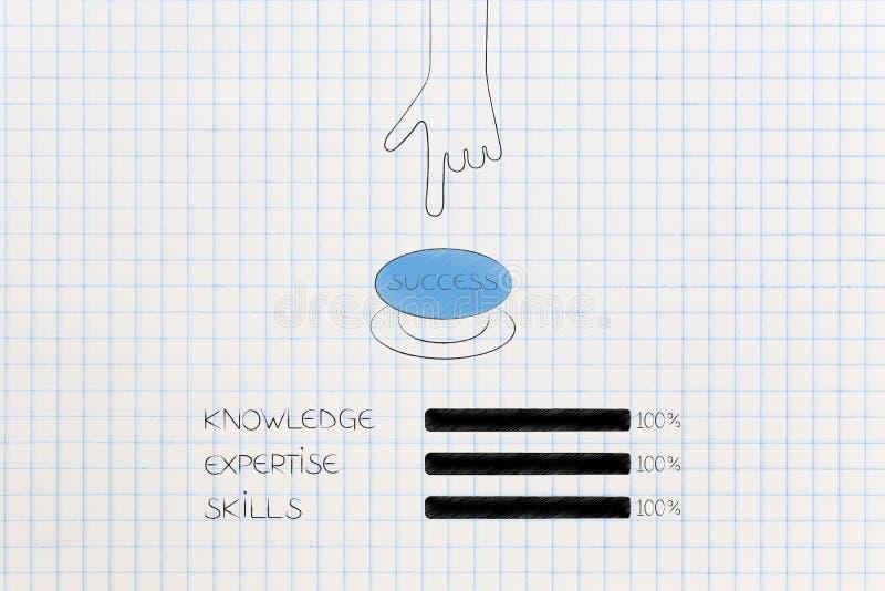 知识专门技术和技能在100%的进展酒吧nex 库存例证