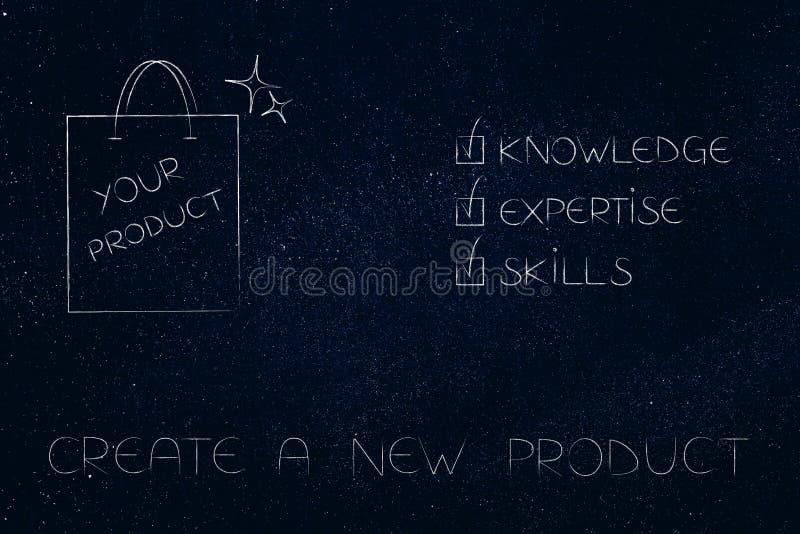 知识专门技术和技能在produ旁边斥责了说明 库存例证