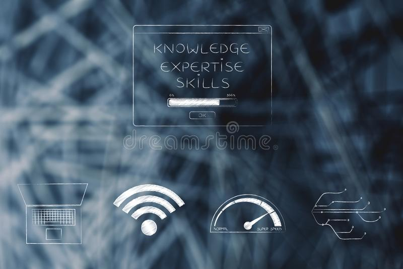 知识专门技术技能与网主题的象的突然出现消息 向量例证