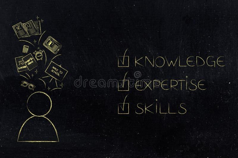 知识专门技术技能斥责了和有学校ob的学生 库存例证