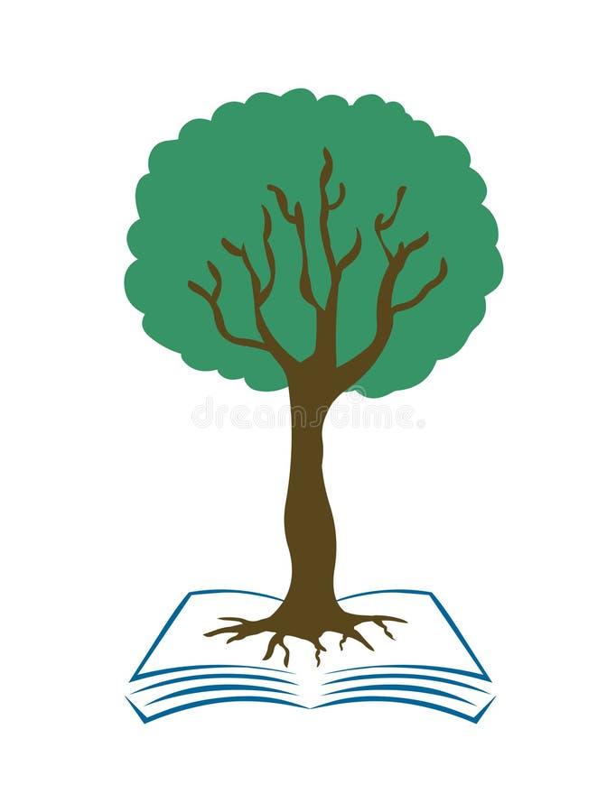知识树教育商标象 皇族释放例证