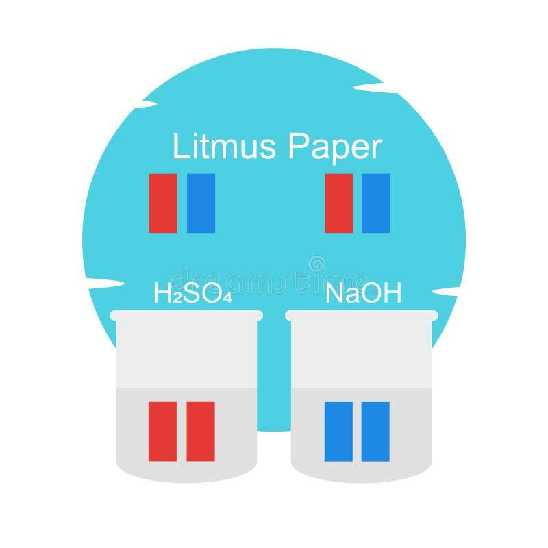 石蕊试纸测量酸碱度例证-传染媒介 皇族释放例证