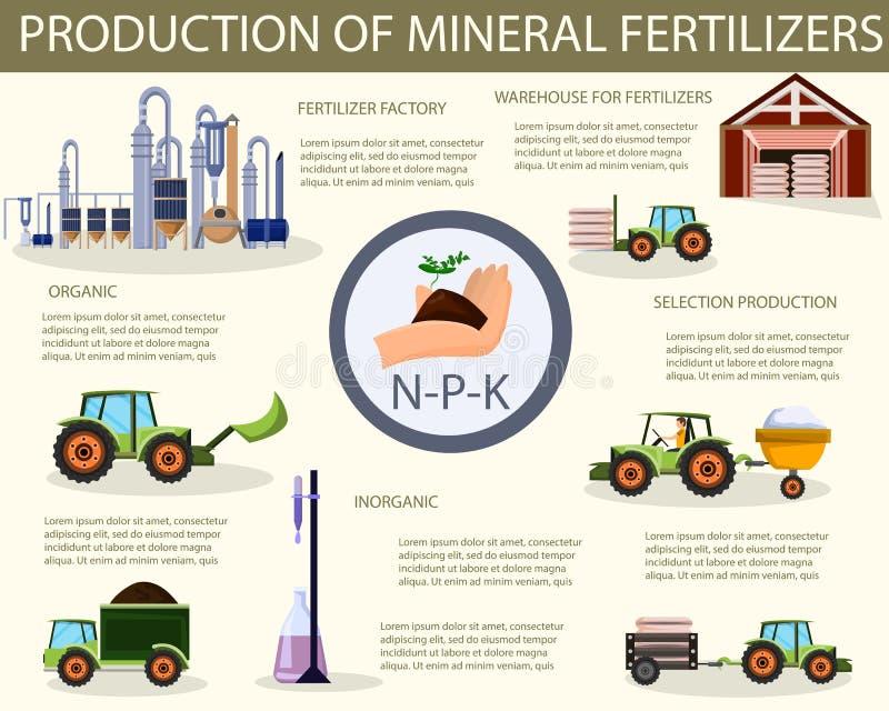 矿物肥料的生产 向量 库存例证