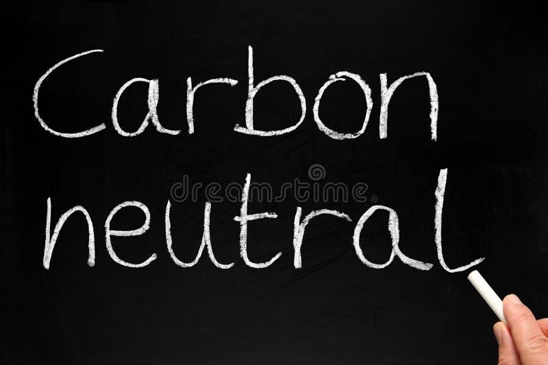 碳中立文字 免版税库存图片