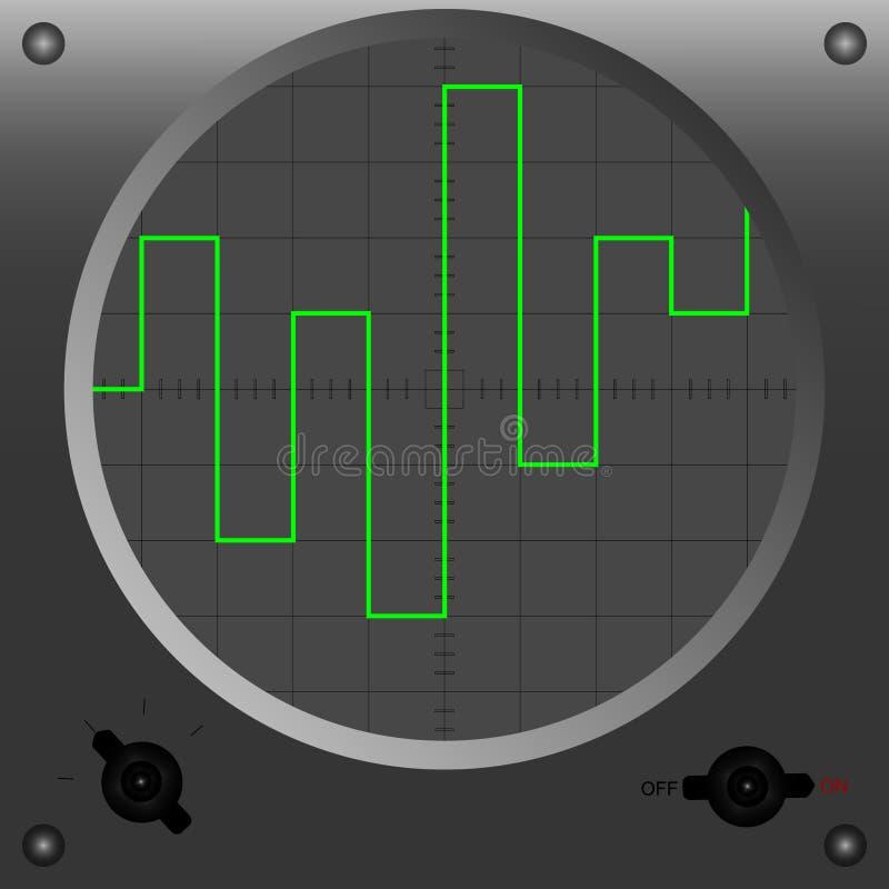 示波器方式1 库存例证