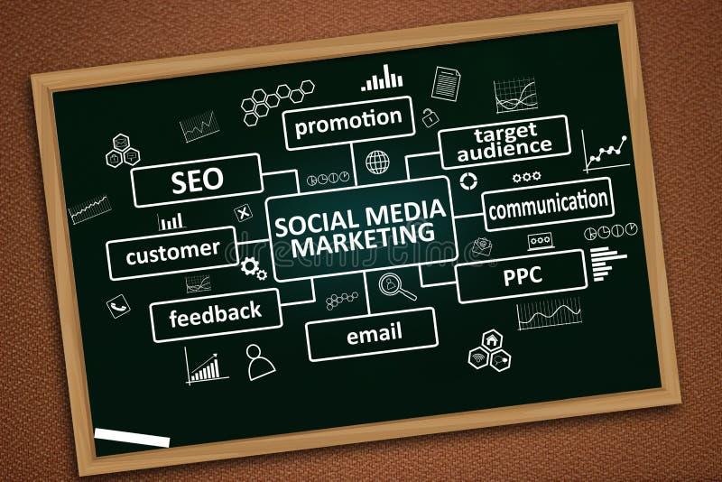 社会媒介营销,诱导词行情概念 库存图片