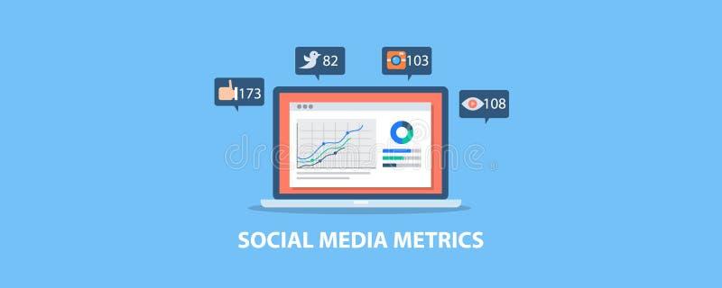 社会媒介行销,数据逻辑分析方法,公尺,测量的现代概念 平的设计传染媒介横幅 向量例证