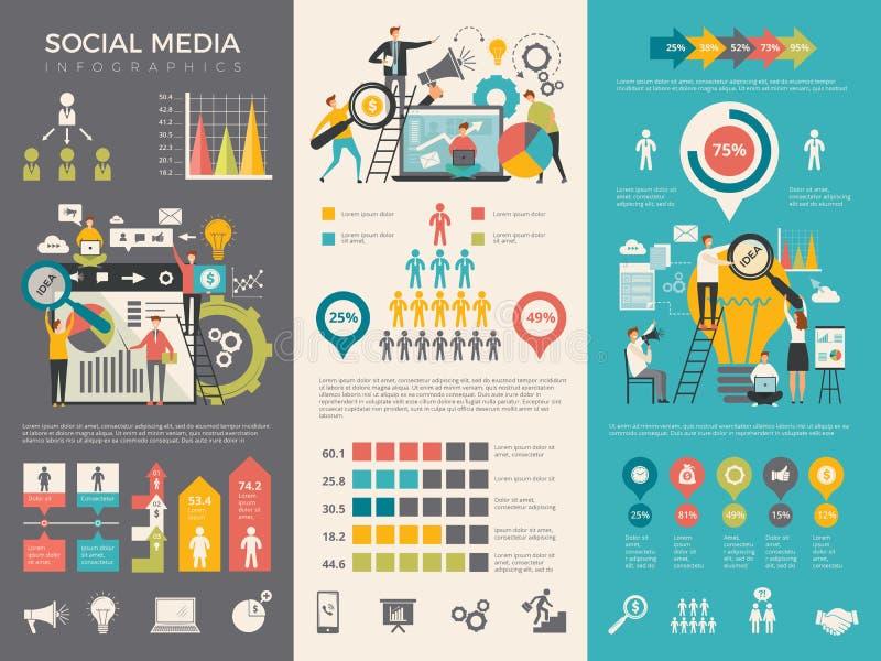 社会媒介Infographic 交往象对估计的分享的向量图形社会设计模板的工作人 向量例证