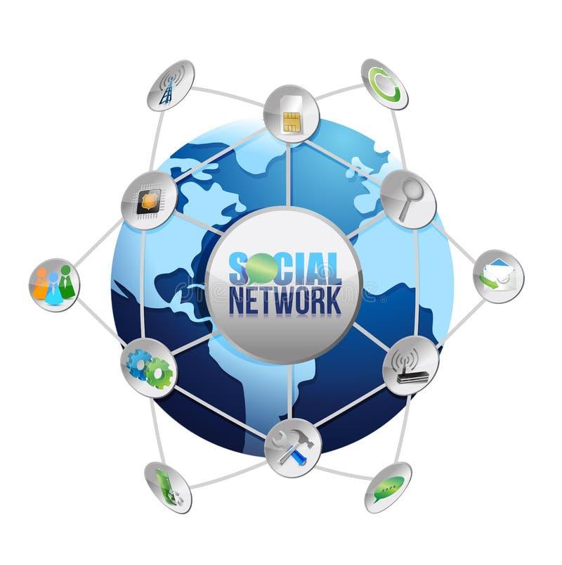 社会媒介网络地球 向量例证