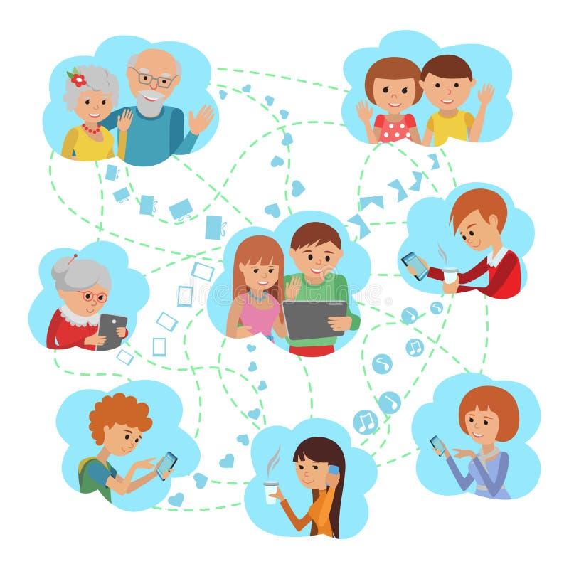 社会媒介通信 供以人员妇女夫妇叫与片剂对他们的儿童父母祖父母和朋友 向量例证