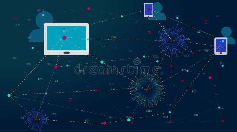 社会网络,连接的人们全世界 互联网、通信和社会媒介概念在网络与膝上型计算机c 皇族释放例证