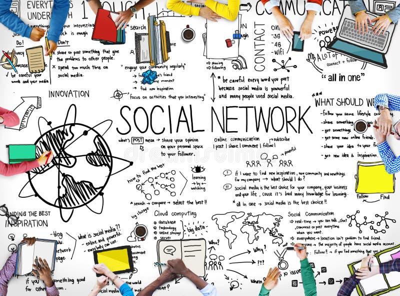 社会网络媒介技术委员会概念 向量例证
