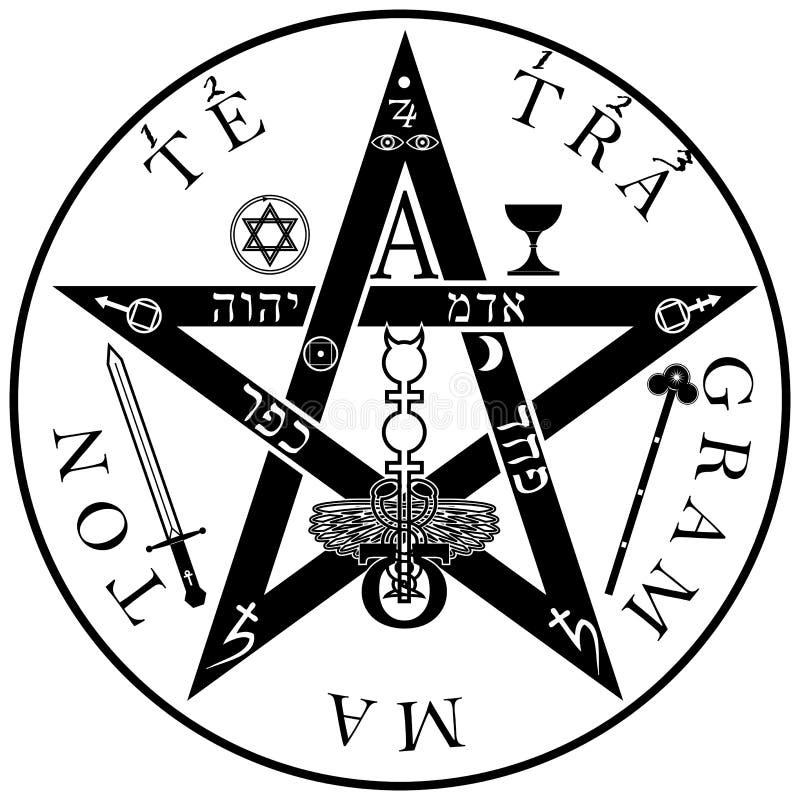 神无法表达的命名tetragrammaton 皇族释放例证
