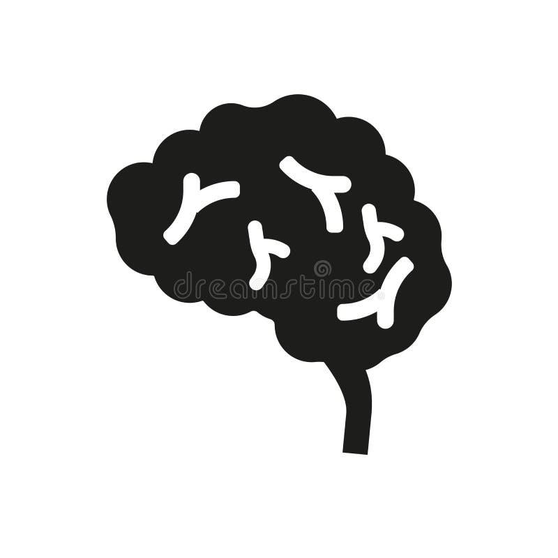 神经学象  皇族释放例证
