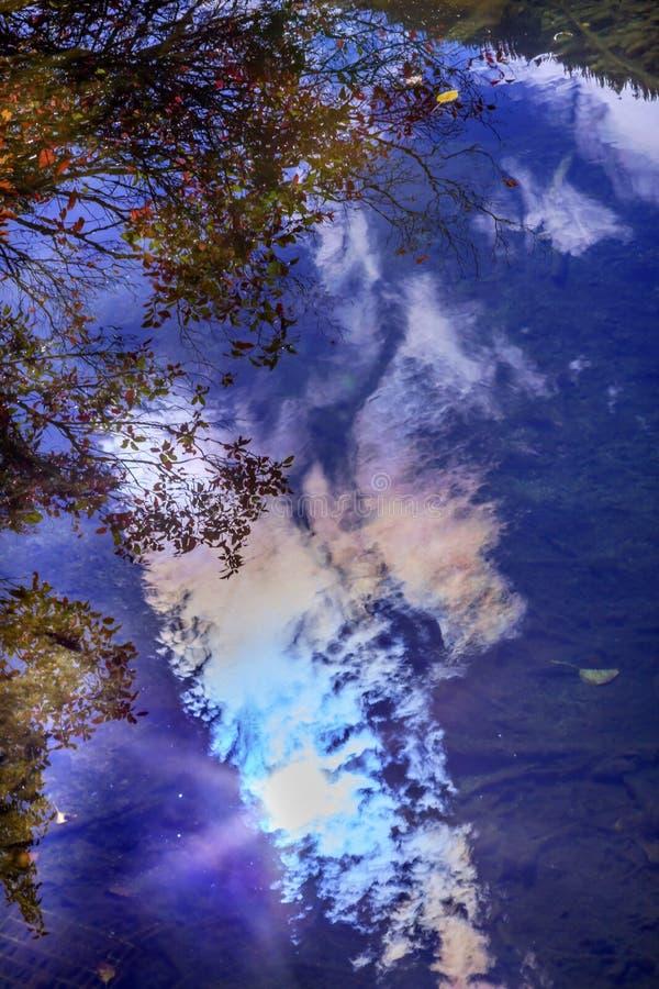 秋天蓝天太阳水反射摘要Wenatchee河 免版税库存照片