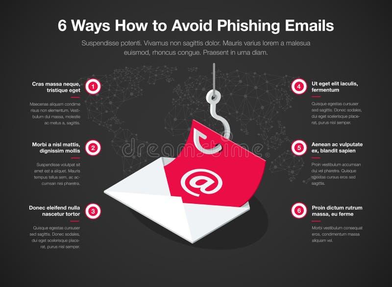 6种方式如何避免phishing在黑暗的背景隔绝的电子邮件模板 向量例证
