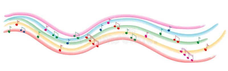 种族分界线音乐 皇族释放例证