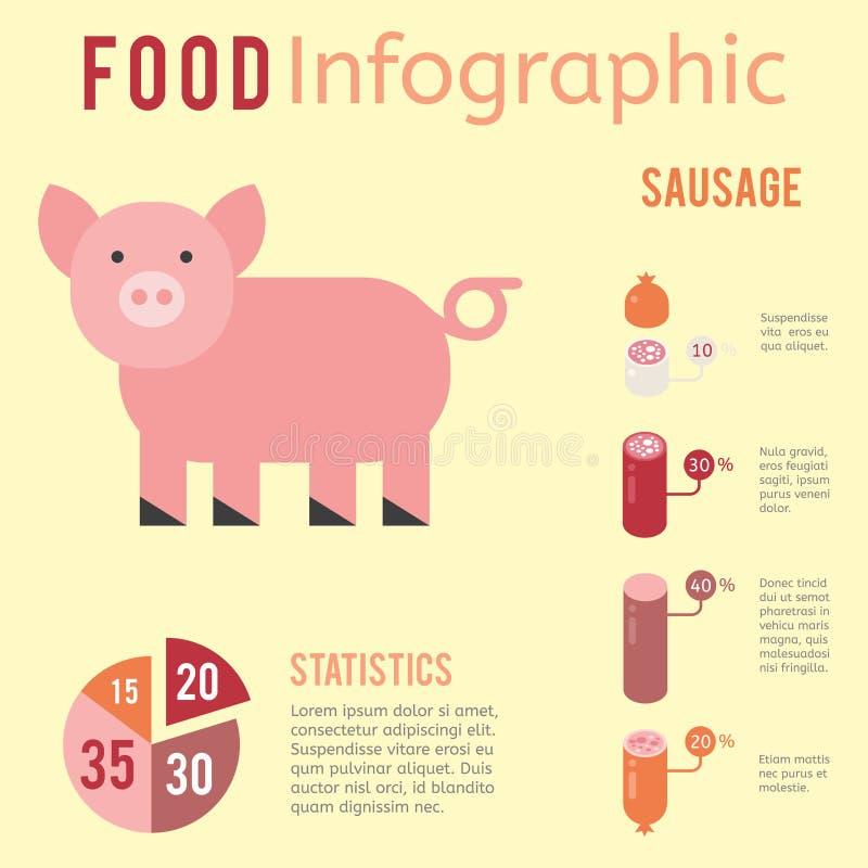 种田农业牛肉企业母牛概念信息的肉食品生产infographic传染媒介例证 库存例证