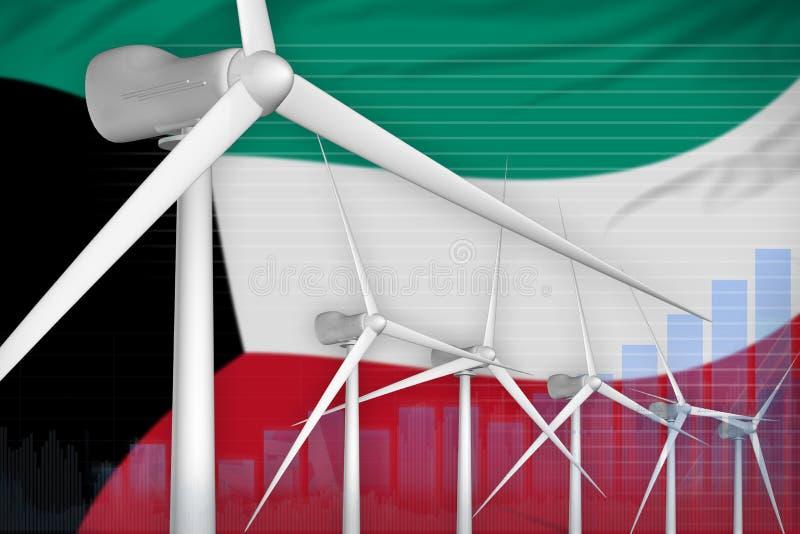 科威特风能力量数字图表概念-绿色自然能工业例证 3d?? 皇族释放例证