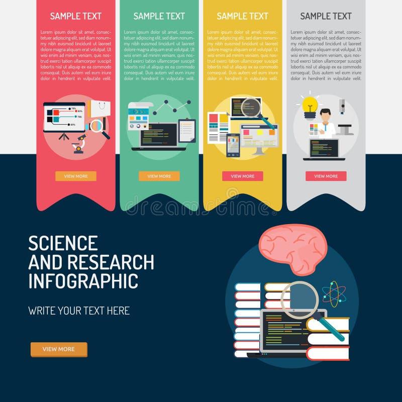 科学和研究Infographic复合体 皇族释放例证