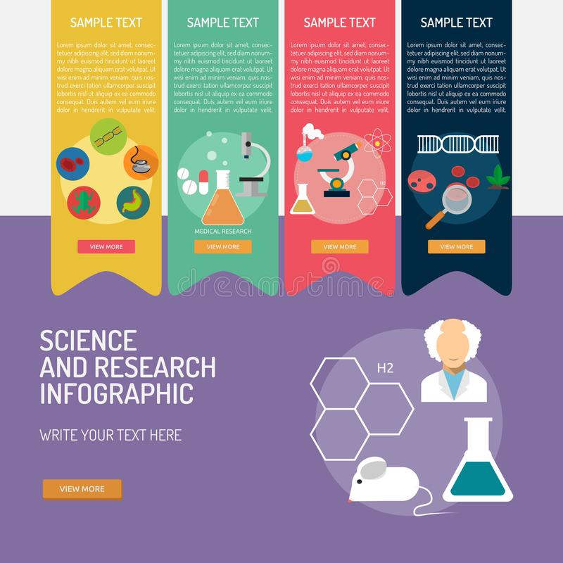 科学和研究Infographic复合体 库存例证