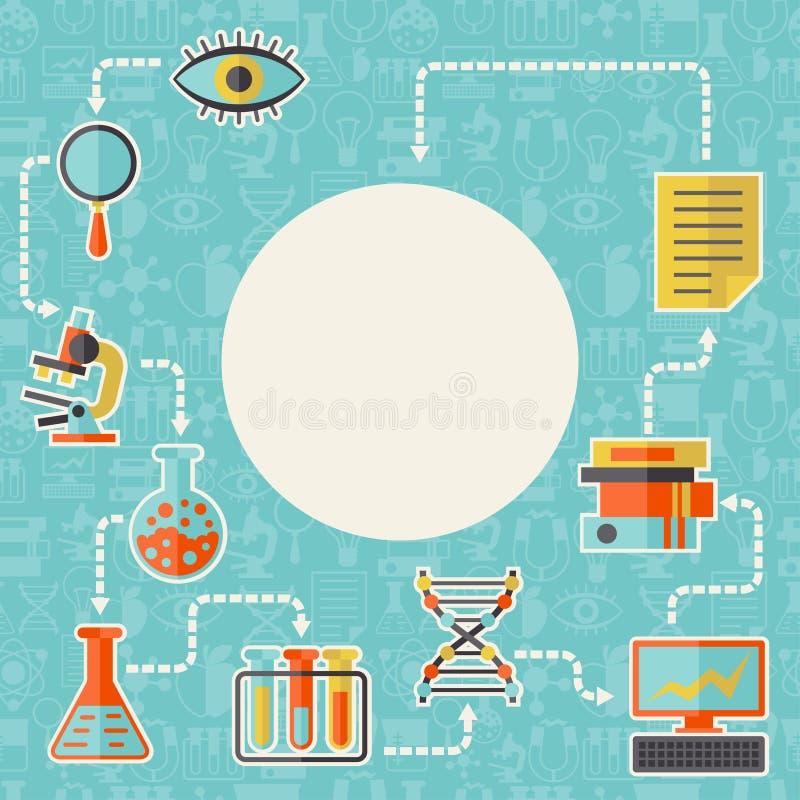 科学在平的设计样式的概念背景 库存例证
