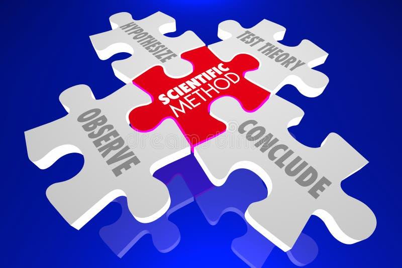 科学方法科学实验理论难题 库存例证