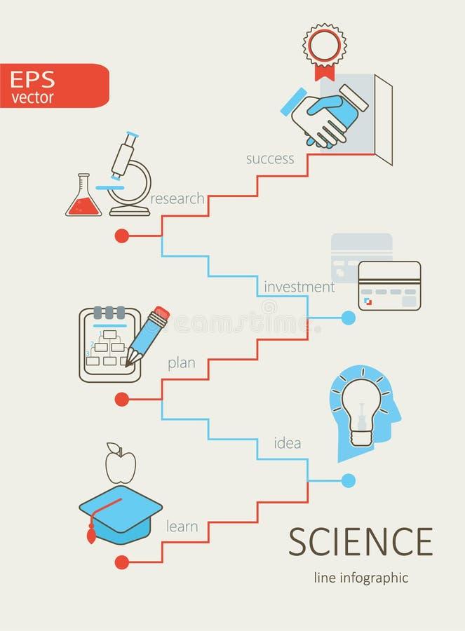 科学的概念 库存例证