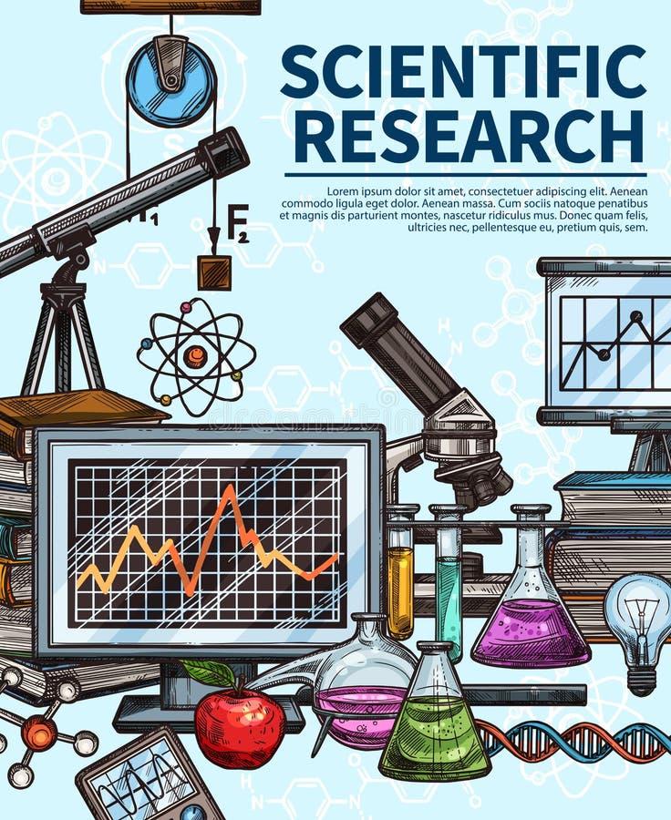 科学设备、研究和测试 向量例证