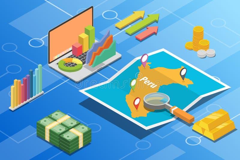 秘鲁等量企业经济成长国家以地图和财务情况-传染媒介 库存例证