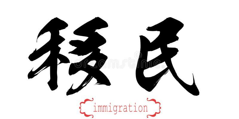 移民的书法词在白色背景中 库存例证