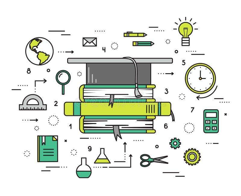 稀薄的线教育反对现代例证概念 Infographic方式从研究到知识 象 向量例证