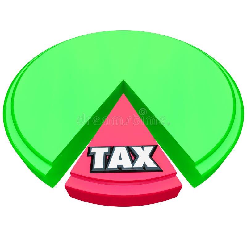 税圆形统计图表百分比份额演算纳税申报 向量例证