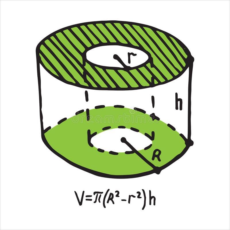 空心圆筒身体的容量 库存例证
