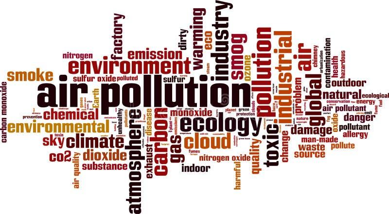 空气污染词云彩 库存例证