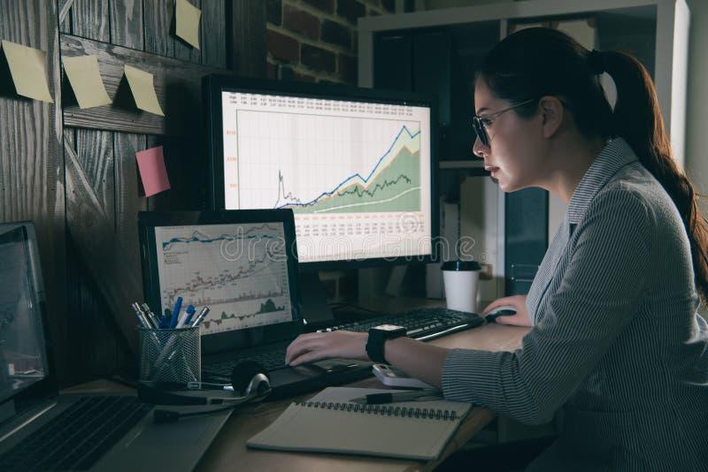 穿戴玻璃股票分析员研究 免版税图库摄影