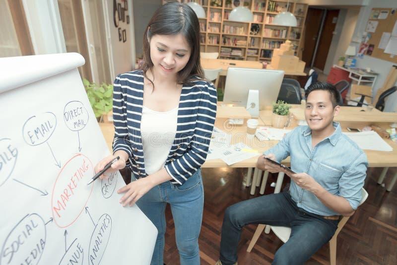 突发的灵感和讨论的年轻亚洲企业家会议能发现销售计划 图库摄影