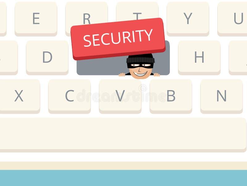 窃贼通过键盘毁坏保障系统和捅 向量例证