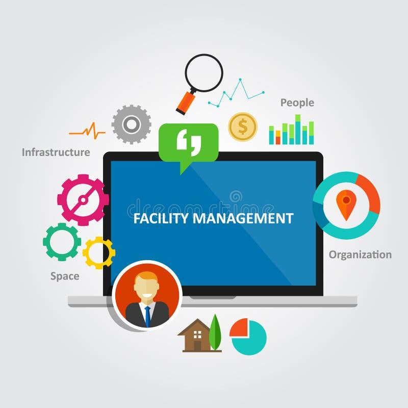 建立维修业务办公室的设备管理设施 向量例证