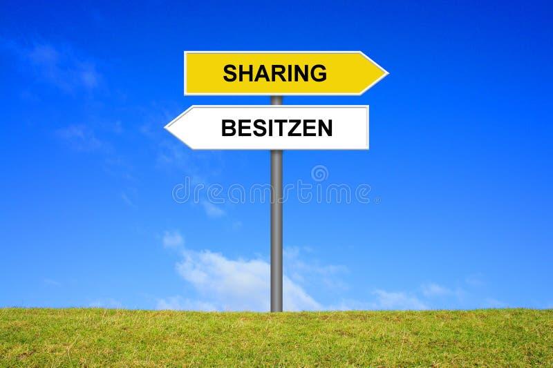 竖立路标显示分享或拥有德语 免版税库存照片