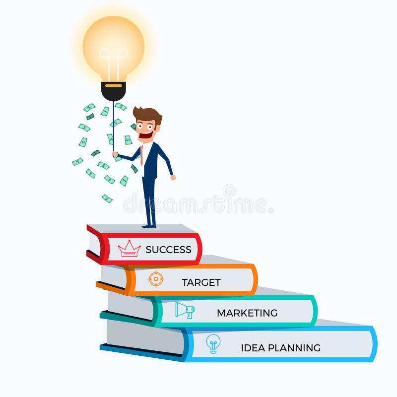 站立在书台阶顶部的商人和从电灯泡想法得到金钱 向量例证