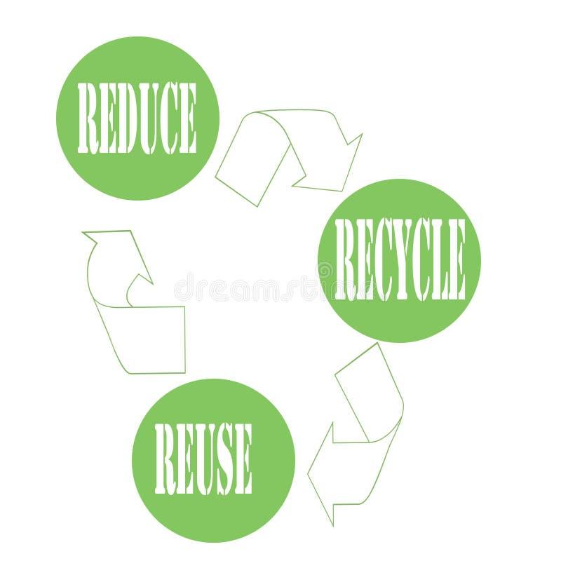 符号或符号减少,回收并且重新使用 向量例证