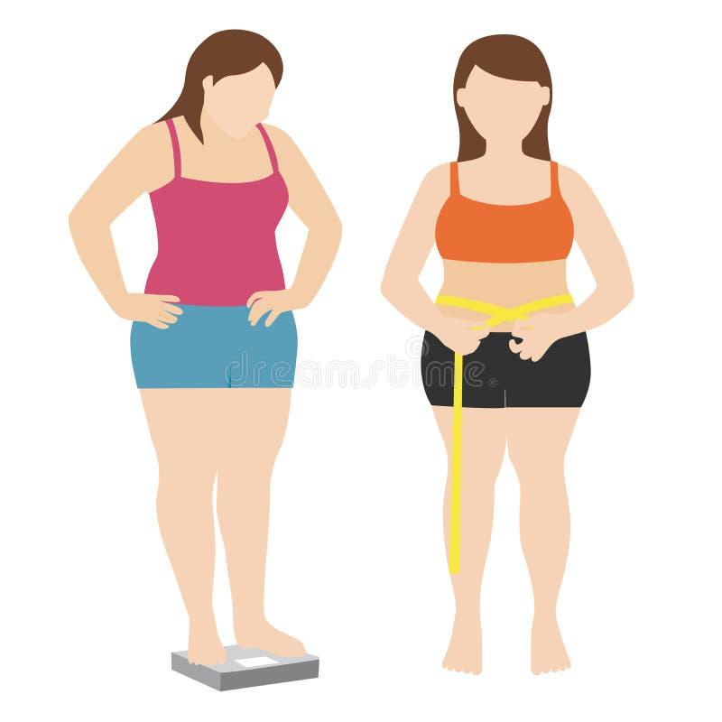 等级和测量的腰部的肥胖妇女 皇族释放例证