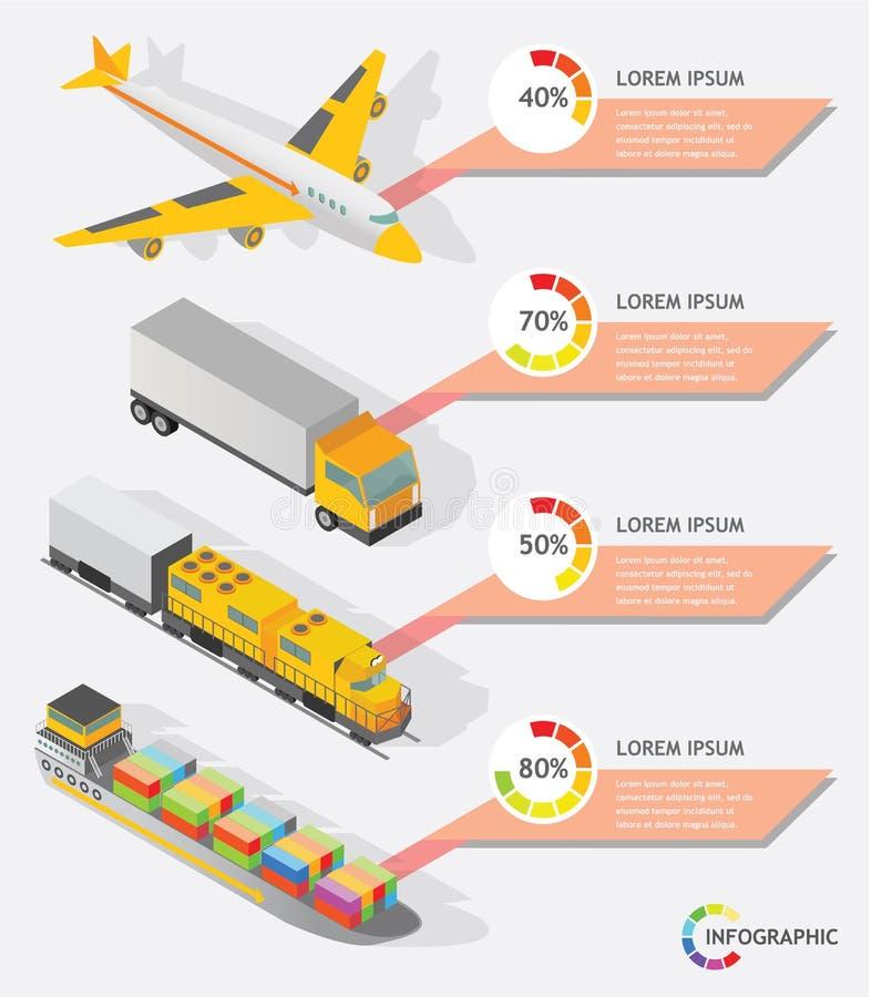 等量信息图表运输者运输传染媒介 向量例证